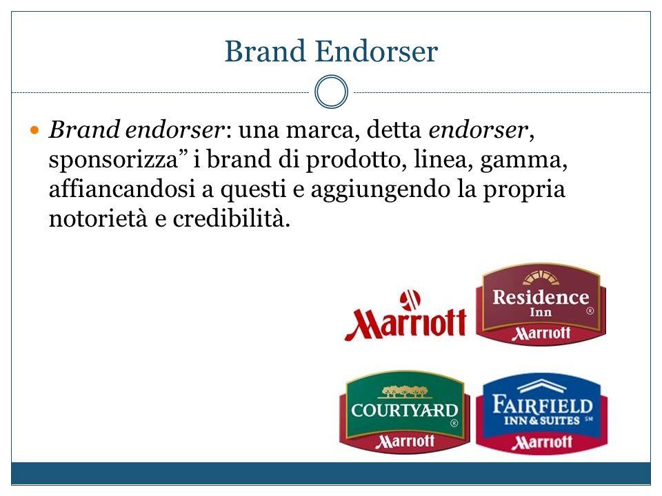 """Brand Endorser Brand endorser: una marca, detta endorser, sponsorizza"""" i brand di prodotto, linea, gamma, affiancandosi a questi e aggiungendo la prop"""