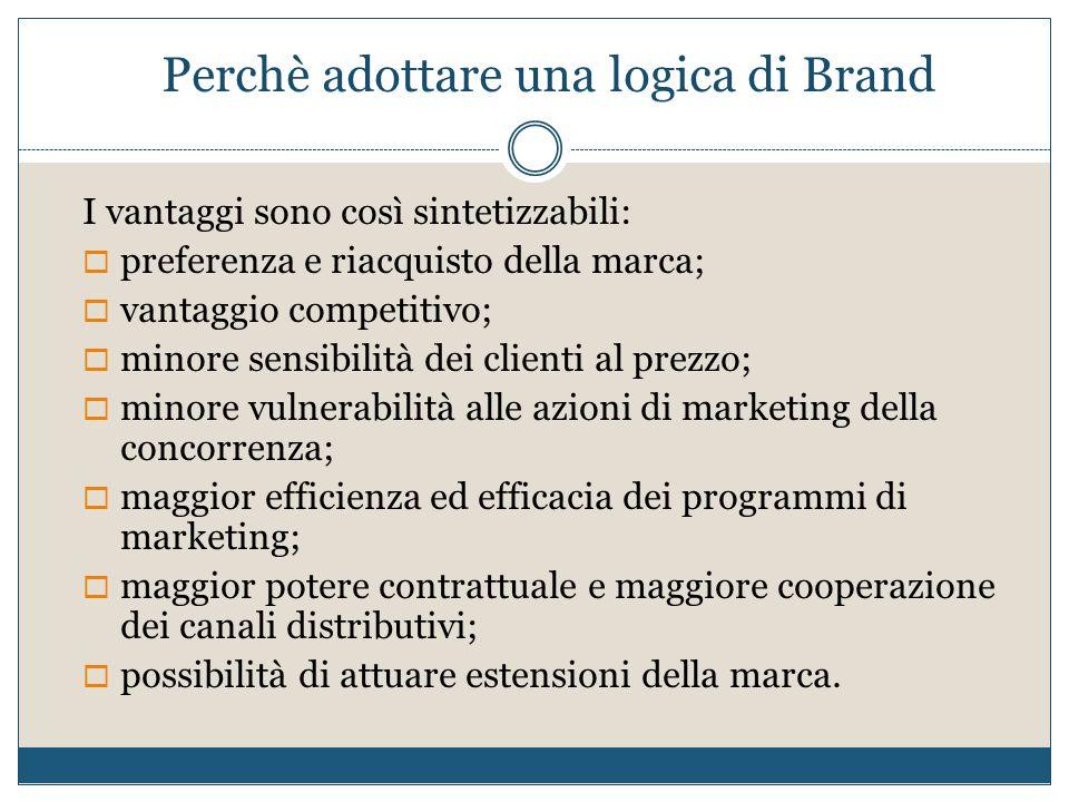 Perchè adottare una logica di Brand I vantaggi sono così sintetizzabili:  preferenza e riacquisto della marca;  vantaggio competitivo;  minore sens