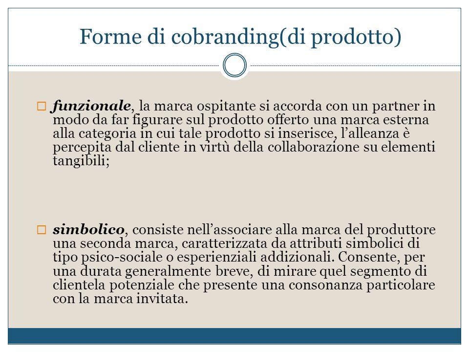 Forme di cobranding(di prodotto)  funzionale, la marca ospitante si accorda con un partner in modo da far figurare sul prodotto offerto una marca est
