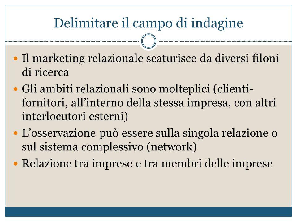 Delimitare il campo di indagine Il marketing relazionale scaturisce da diversi filoni di ricerca Gli ambiti relazionali sono molteplici (clienti- forn
