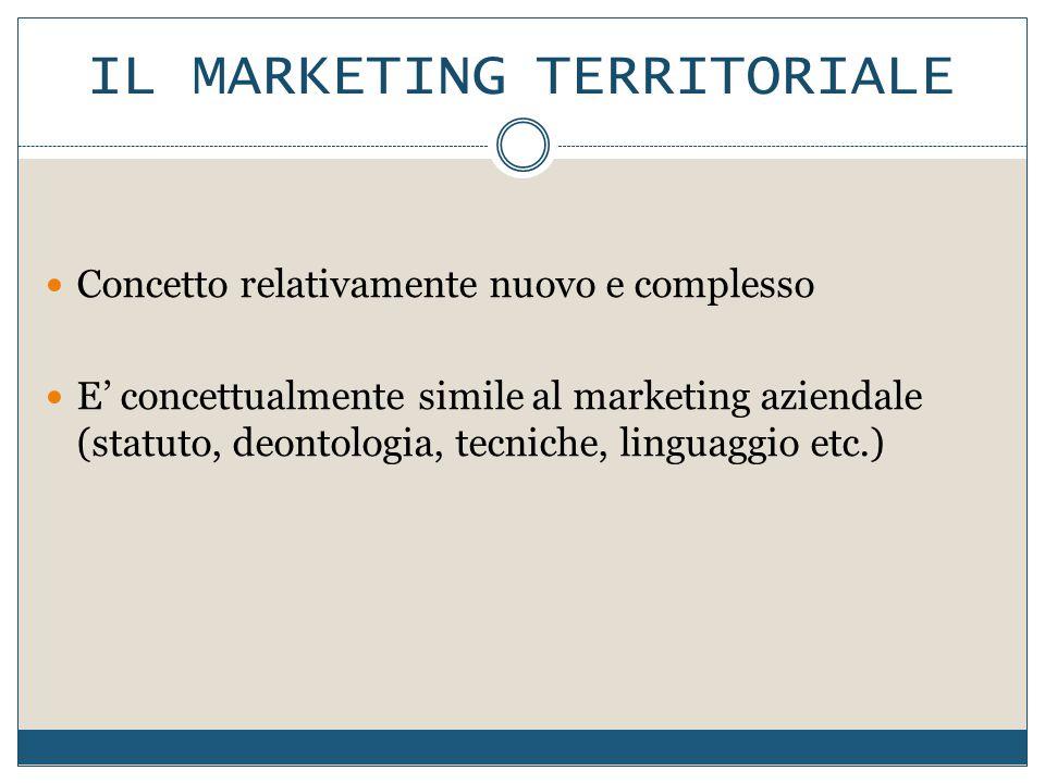 IL MARKETING TERRITORIALE Concetto relativamente nuovo e complesso E' concettualmente simile al marketing aziendale (statuto, deontologia, tecniche, l