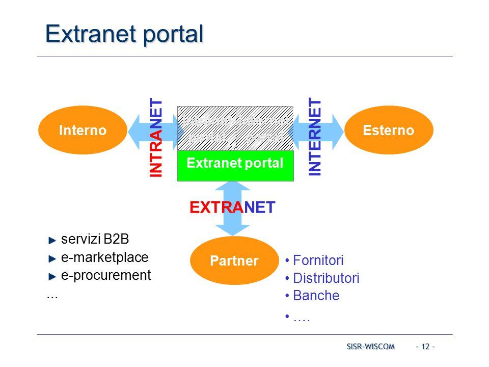 - 12 - InternoEsterno Partner Fornitori Distributori Banche …. SISR-WISCOM Extranet portal EXTRANET INTERNET INTRANET Extranet portal servizi B2B e-ma