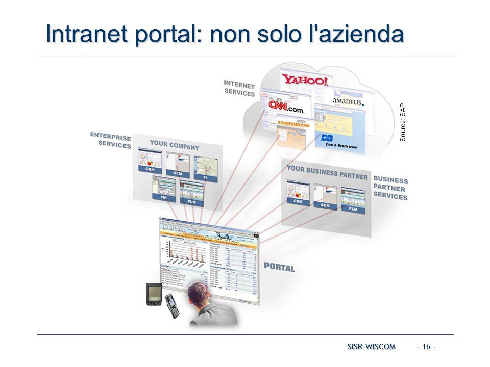 - 16 - SISR-WISCOM Intranet portal: non solo l azienda Source: SAP