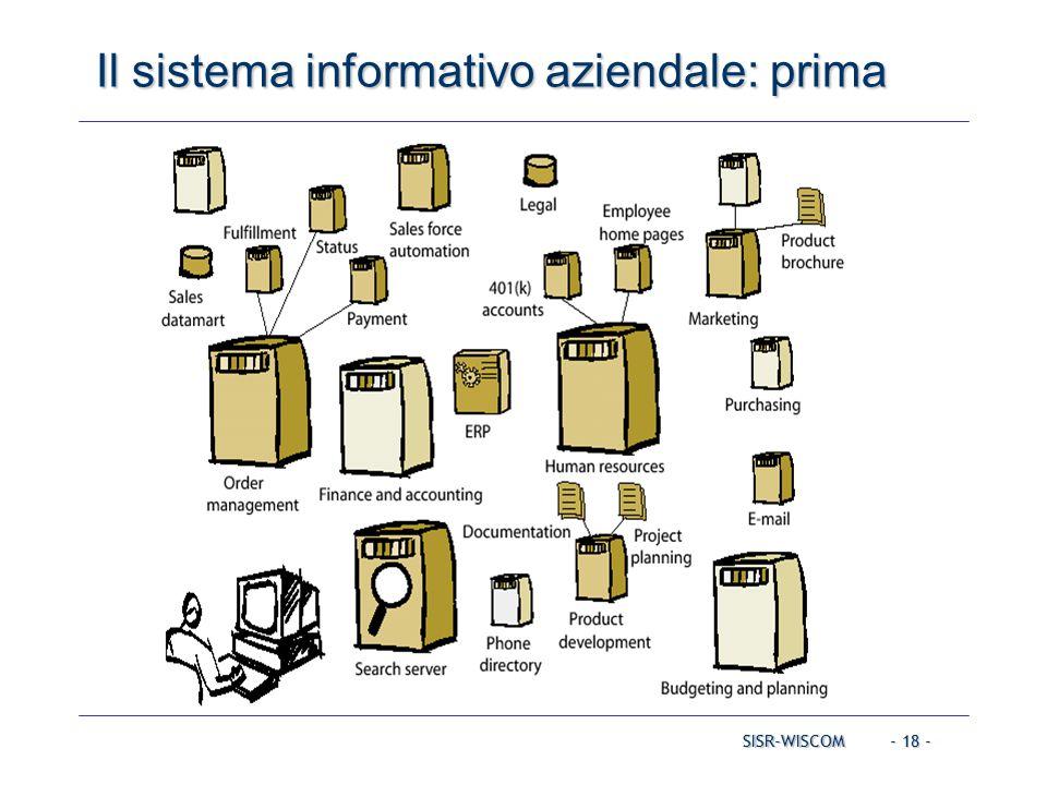 - 18 - SISR-WISCOM Il sistema informativo aziendale: prima