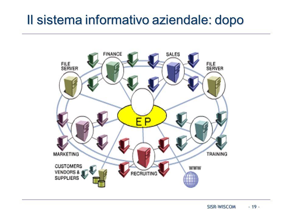 - 19 - SISR-WISCOM Il sistema informativo aziendale: dopo
