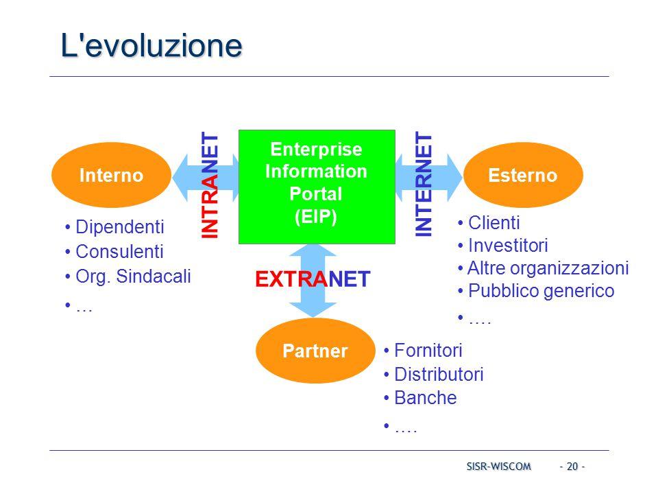 - 20 - InternoEsterno Partner Clienti Investitori Altre organizzazioni Pubblico generico ….