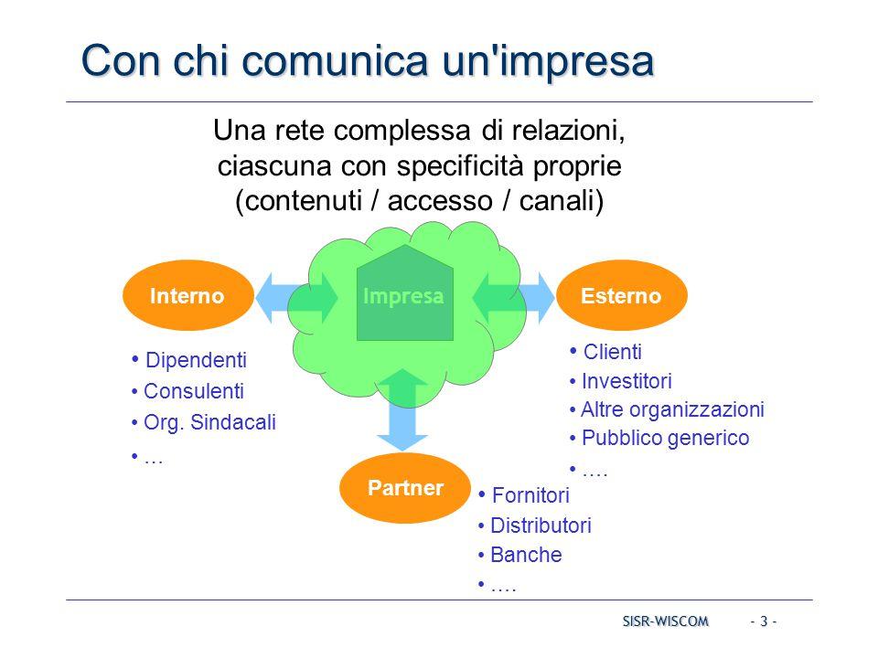 - 3 - Con chi comunica un impresa InternoEsterno Partner Clienti Investitori Altre organizzazioni Pubblico generico ….