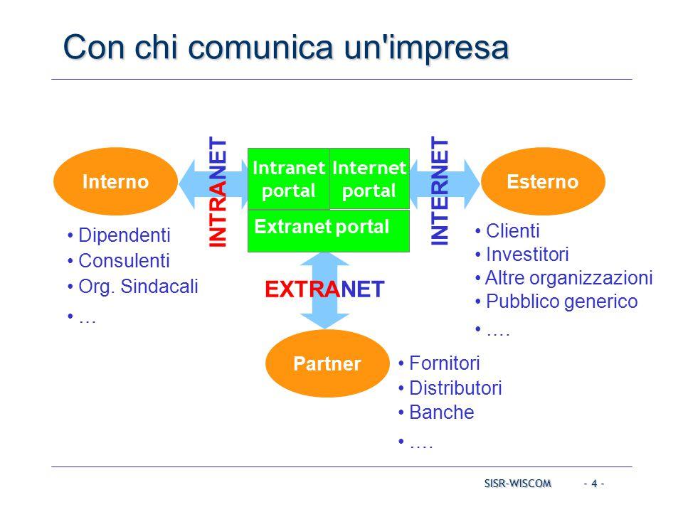 - 4 - InternoEsterno Partner Clienti Investitori Altre organizzazioni Pubblico generico ….