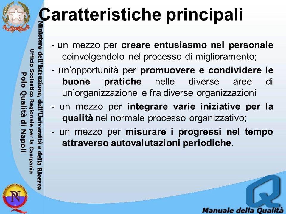 Caratteristiche principali - un mezzo per creare entusiasmo nel personale coinvolgendolo nel processo di miglioramento; - un'opportunità per promuover