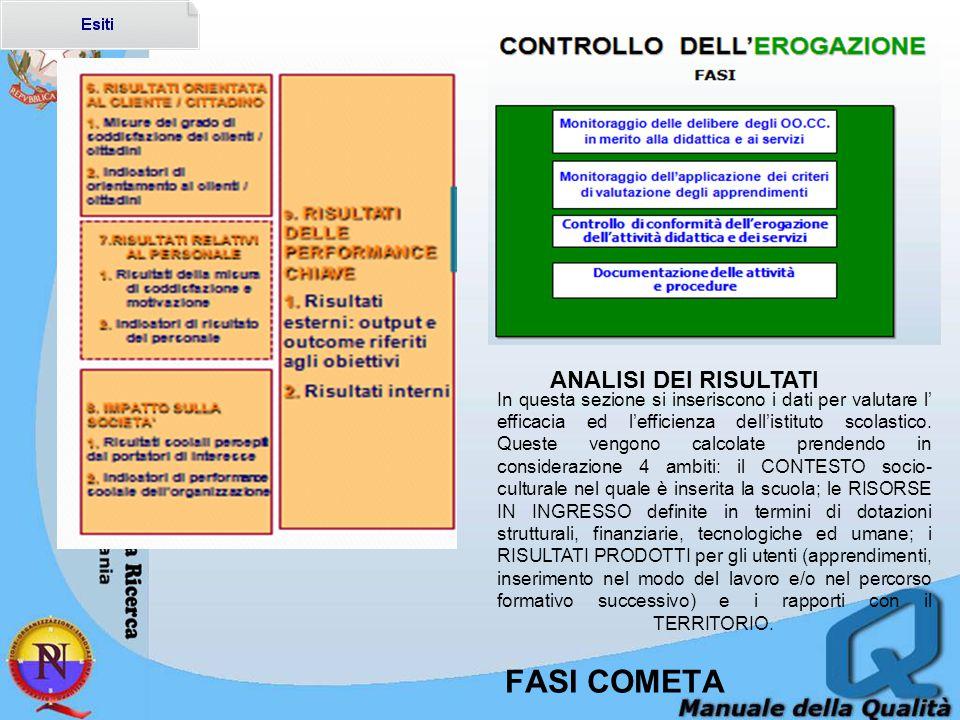 SOTTOCRITERI DI RIFERIMENTO FASI COMETA In questa sezione si inseriscono i dati per valutare l' efficacia ed l'efficienza dell'istituto scolastico. Qu