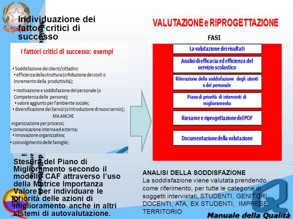 Individuazione dei fattori critici di successo Stesura del Piano di Miglioramento secondo il modello CAF attraverso l'uso della Matrice Importanza Val
