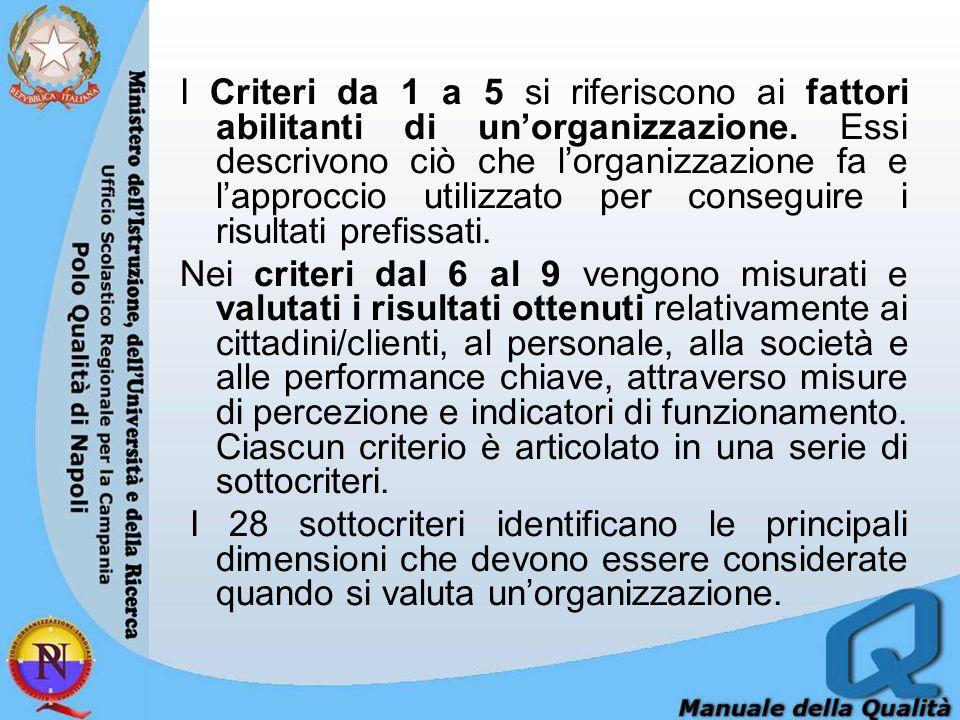 I Criteri da 1 a 5 si riferiscono ai fattori abilitanti di un'organizzazione. Essi descrivono ciò che l'organizzazione fa e l'approccio utilizzato per