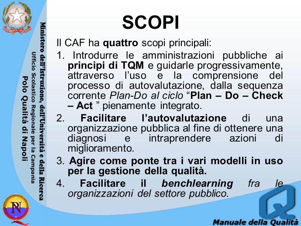 SCOPI Il CAF ha quattro scopi principali: 1. Introdurre le amministrazioni pubbliche ai principi di TQM e guidarle progressivamente, attraverso l'uso