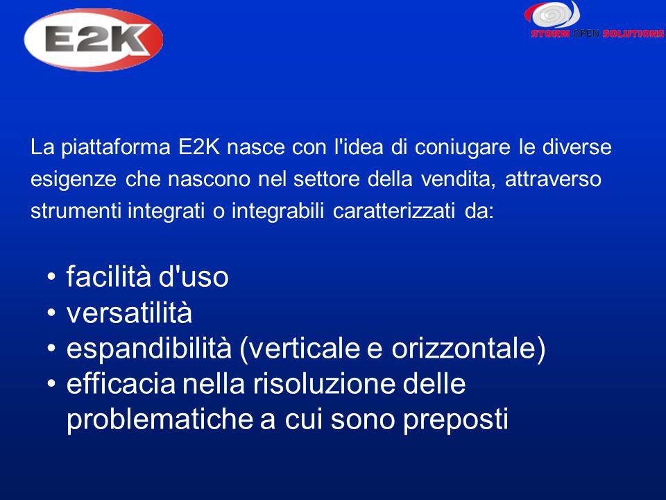 La piattaforma E2K nasce con l idea di coniugare le diverse esigenze che nascono nel settore della vendita, attraverso strumenti integrati o integrabili caratterizzati da: facilità d uso versatilità espandibilità (verticale e orizzontale) efficacia nella risoluzione delle problematiche a cui sono preposti