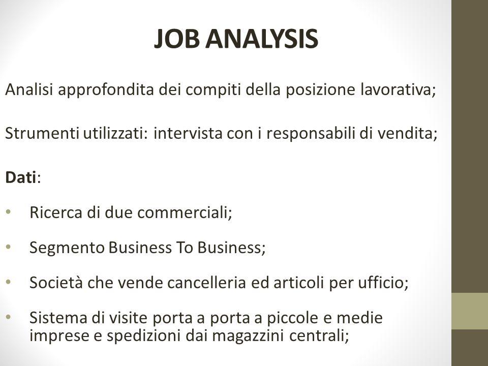 JOB ANALYSIS Analisi approfondita dei compiti della posizione lavorativa; Strumenti utilizzati: intervista con i responsabili di vendita; Dati: Ricerc