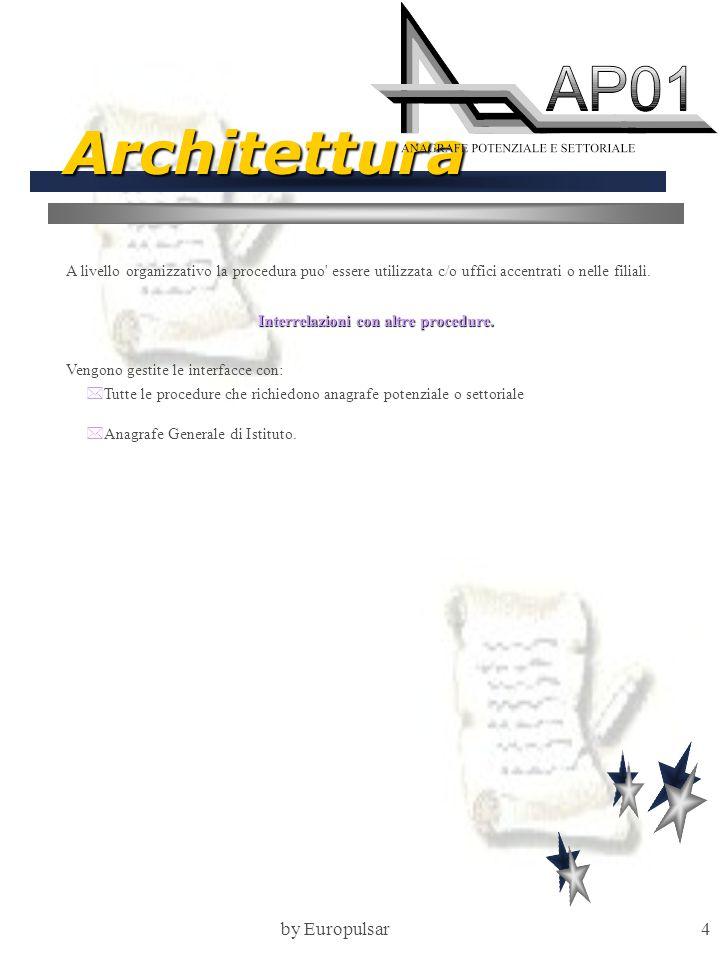 by Europulsar4 Architettura A livello organizzativo la procedura puo essere utilizzata c/o uffici accentrati o nelle filiali.