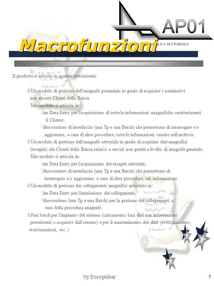 by Europulsar5 Macrofunzioni Il prodotto si articola in quattro sottosistemi:  Un modulo di gestione dell anagrafe potenziale in grado di acquisire i nominativi non ancora Clienti della Banca.