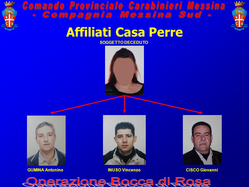 Affiliati Casa Perre SOGGETTO DECEDUTO GUMINA AntoninoINUSO VincenzoCISCO Giovanni