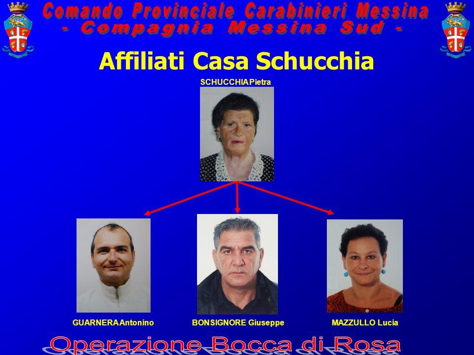 Affiliati Casa Schucchia SCHUCCHIA Pietra GUARNERA AntoninoMAZZULLO LuciaBONSIGNORE Giuseppe