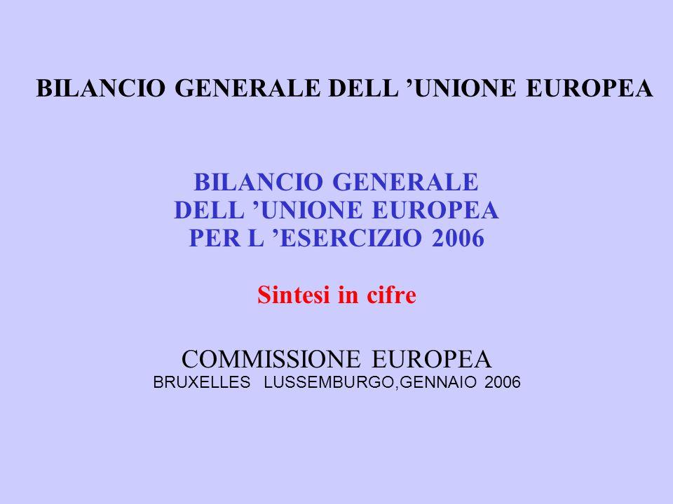 BILANCIO GENERALE DELL 'UNIONE EUROPEA SOMMARIO Presentazione generale...4 Prospettive finanziarie a prezzi 2006...6 Dati in relazione alle prospettive finanziarie - Pagamenti (aggregato)..7 Dati in relazione alle prospettive finanziarie - Impegni (aggregato)..8 Dati in relazione alle prospettive finanziarie – Pagamenti (dettagliato)..10 Dati in relazione alle prospettive finanziarie – Impegni (dettagliato)..13 Riepilogo generale degli stanziamenti per impegni (settore politico)..16 Rubrica 1: Spese agricole ……18 Rubrica 2: Azioni strutturali……19 Rubrica 3: Politiche interne ……20 Rubriche 4 e 7: Azioni esterne e strategie di preadesione……21 Rubrica 5: Spese amministrative……22 Rubrica 8: Compensazione……23 Ripartizione del finanziamento per tipo di entrate……24