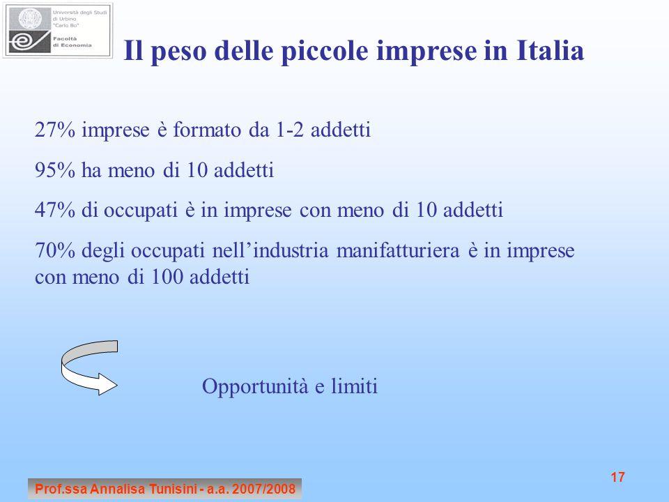 Prof.ssa Annalisa Tunisini - a.a. 2007/2008 17 Il peso delle piccole imprese in Italia 27% imprese è formato da 1-2 addetti 95% ha meno di 10 addetti