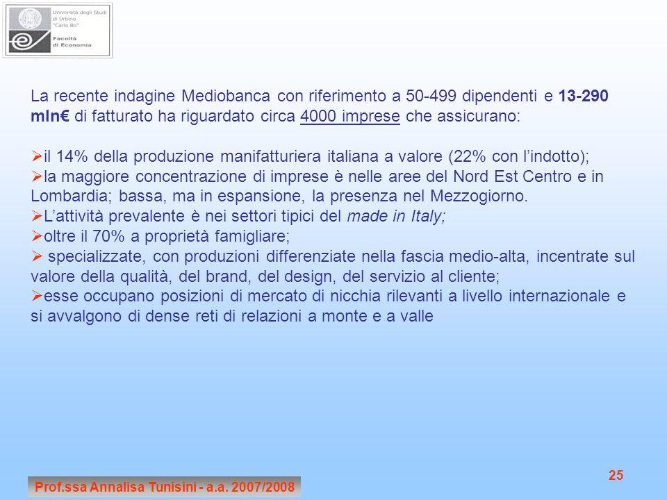 Prof.ssa Annalisa Tunisini - a.a. 2007/2008 25 La recente indagine Mediobanca con riferimento a 50-499 dipendenti e 13-290 mln€ di fatturato ha riguar