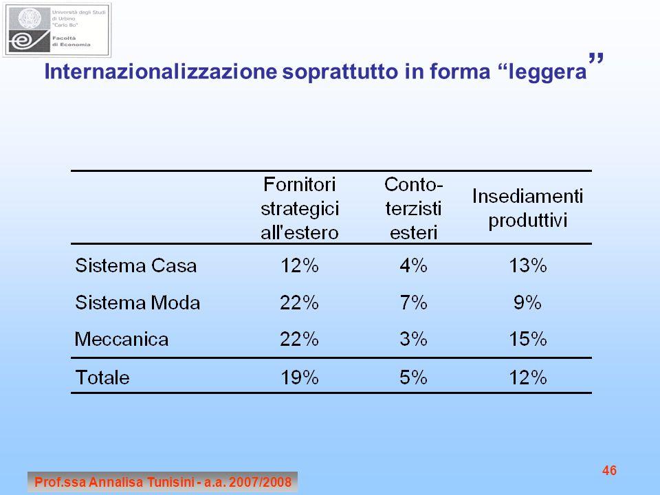 """Prof.ssa Annalisa Tunisini - a.a. 2007/2008 46 Internazionalizzazione soprattutto in forma """"leggera """""""