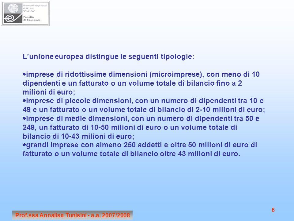 Prof.ssa Annalisa Tunisini - a.a. 2007/2008 6 L'unione europea distingue le seguenti tipologie:  imprese di ridottissime dimensioni (microimprese), c