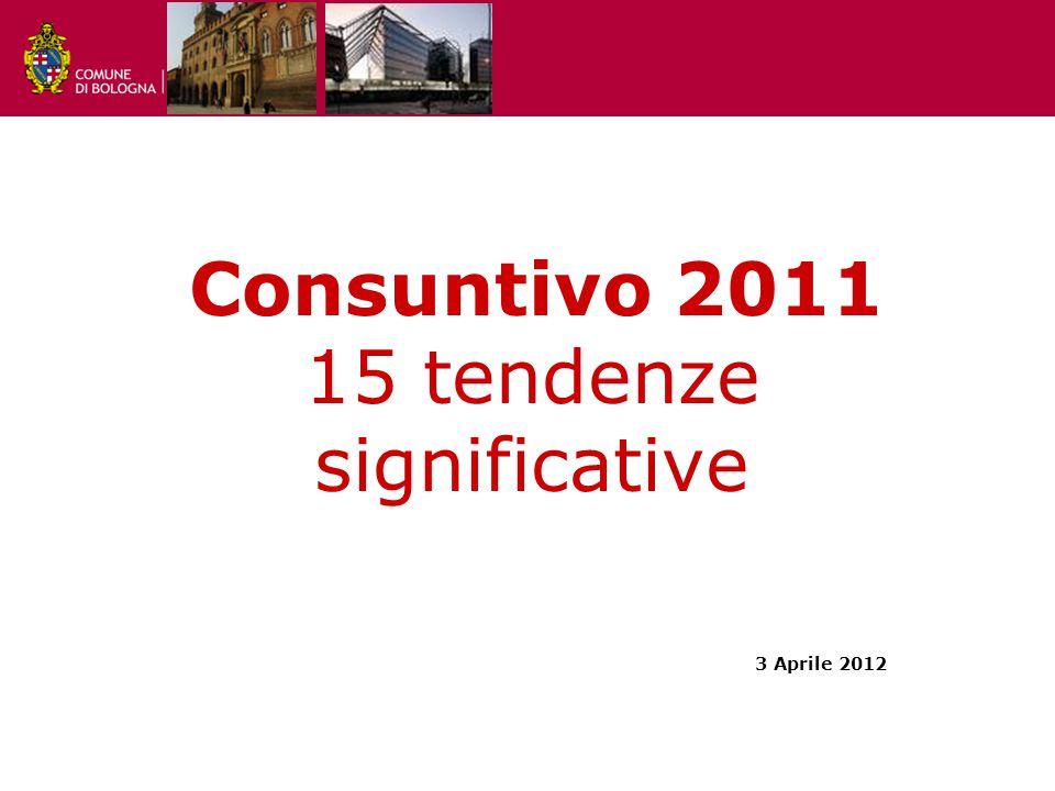 settore programmazione, controlli e statistica Consuntivo 2011 15 tendenze significative 3 Aprile 2012