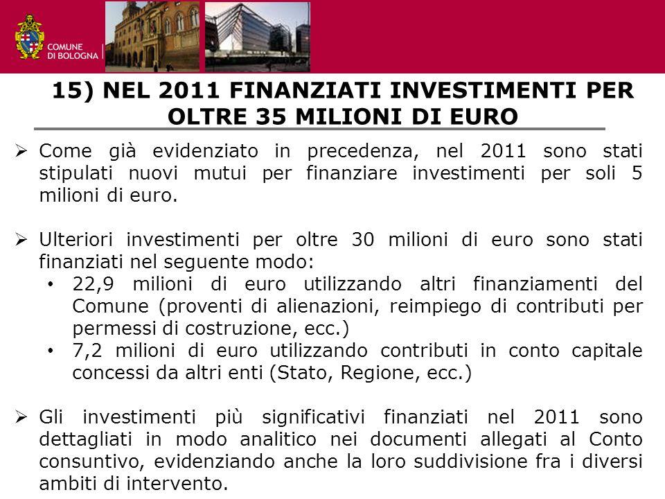 settore programmazione, controlli e statistica 15) NEL 2011 FINANZIATI INVESTIMENTI PER OLTRE 35 MILIONI DI EURO  Come già evidenziato in precedenza, nel 2011 sono stati stipulati nuovi mutui per finanziare investimenti per soli 5 milioni di euro.