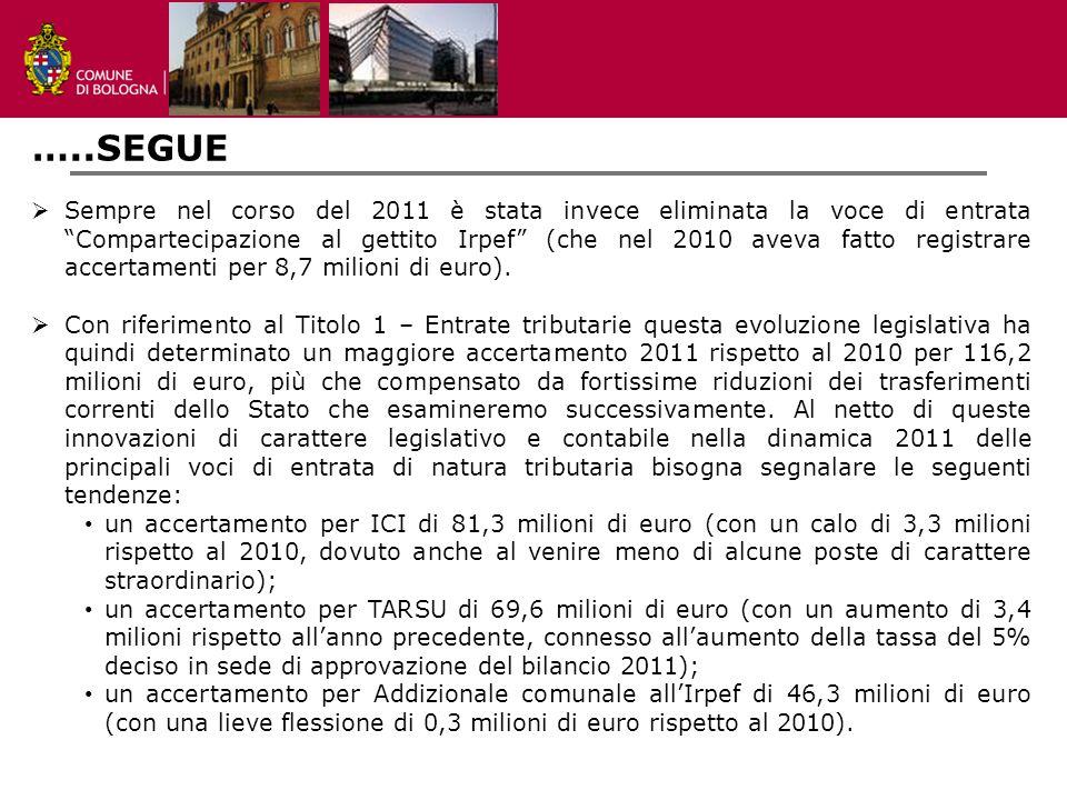 settore programmazione, controlli e statistica …..SEGUE  Sempre nel corso del 2011 è stata invece eliminata la voce di entrata Compartecipazione al gettito Irpef (che nel 2010 aveva fatto registrare accertamenti per 8,7 milioni di euro).