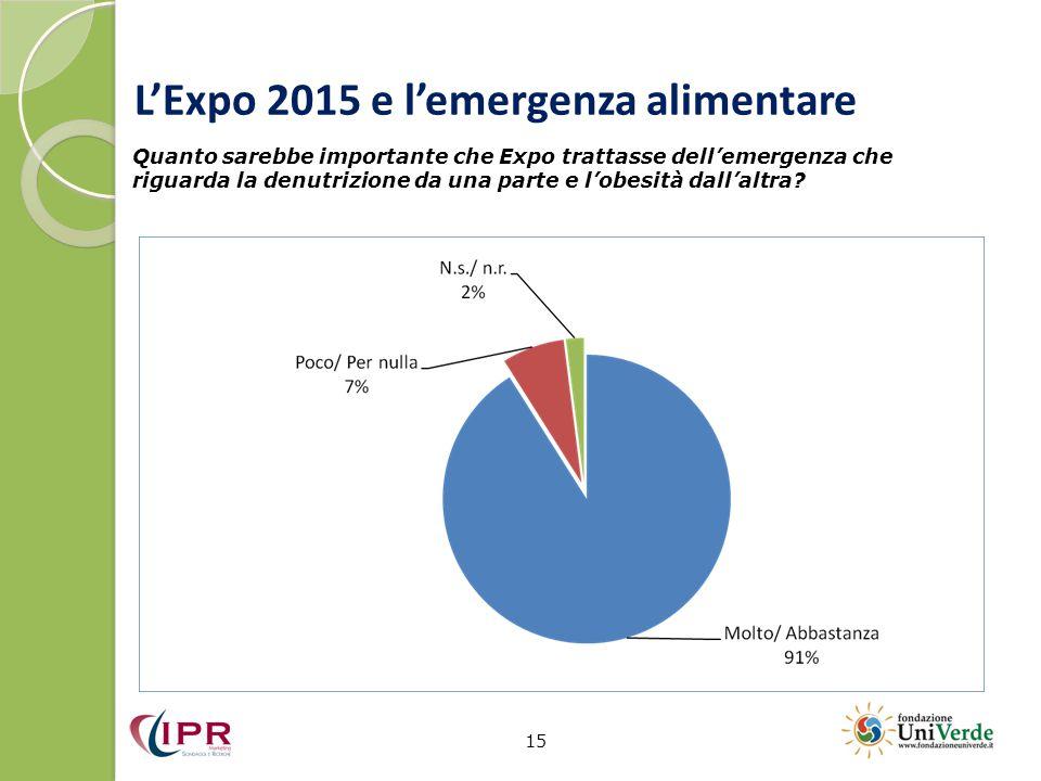 L'Expo 2015 e l'emergenza alimentare 15 Quanto sarebbe importante che Expo trattasse dell'emergenza che riguarda la denutrizione da una parte e l'obes
