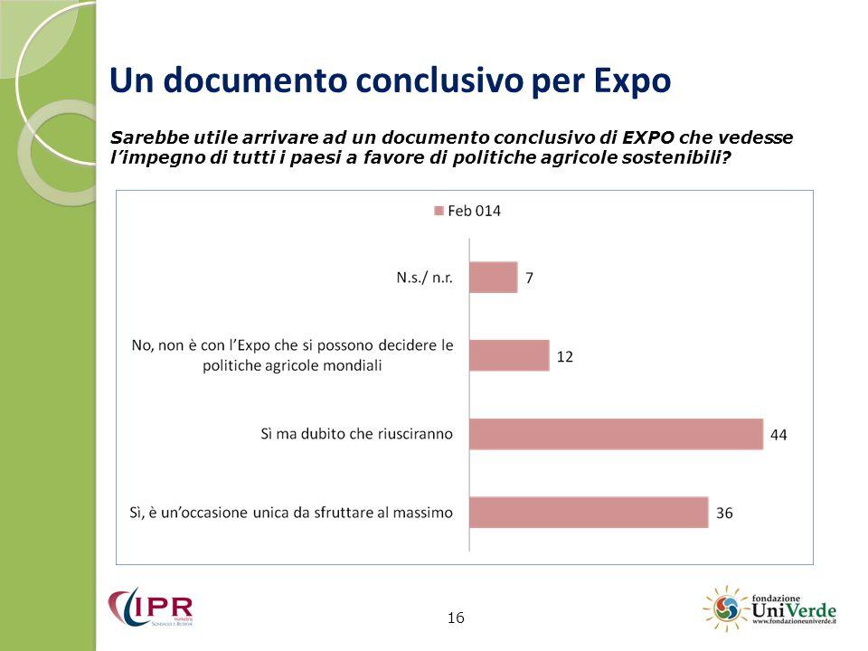 Un documento conclusivo per Expo 16 Sarebbe utile arrivare ad un documento conclusivo di EXPO che vedesse l'impegno di tutti i paesi a favore di polit