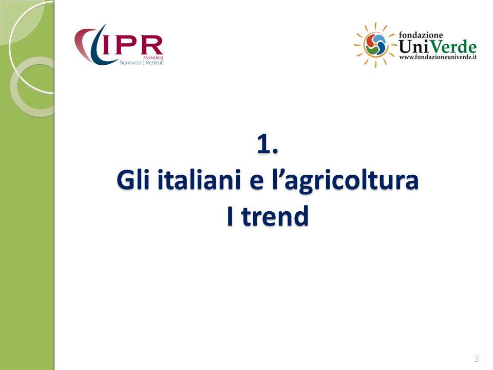 1. Gli italiani e l'agricoltura I trend 3
