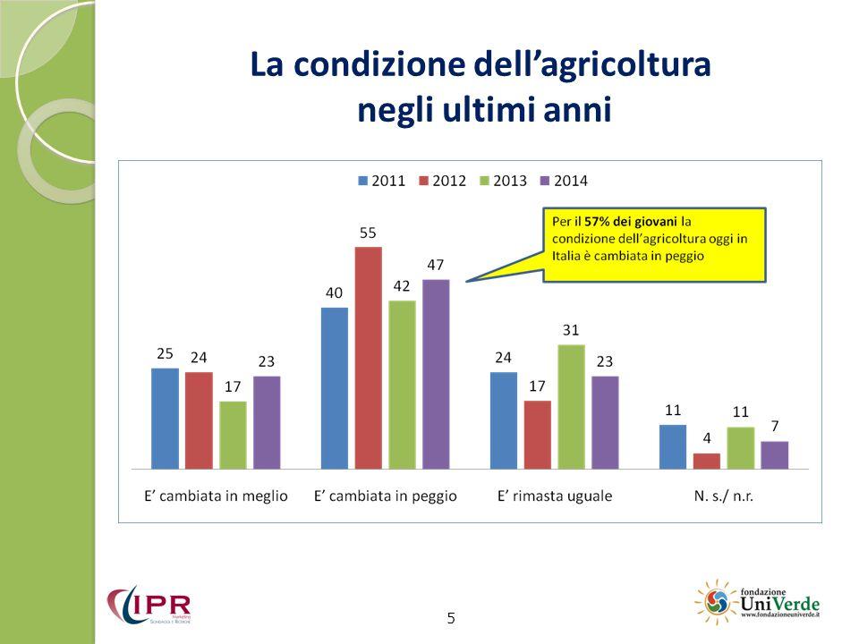 Rispetto a quelli provenienti da altri paesi, i prodotti agricoli in Italia sono più…: 6 Domanda a risposta multipla Per genuinità e controllo il primato del prodotto italiano è riconosciuto soprattutto dagli uomini e gli over 54.