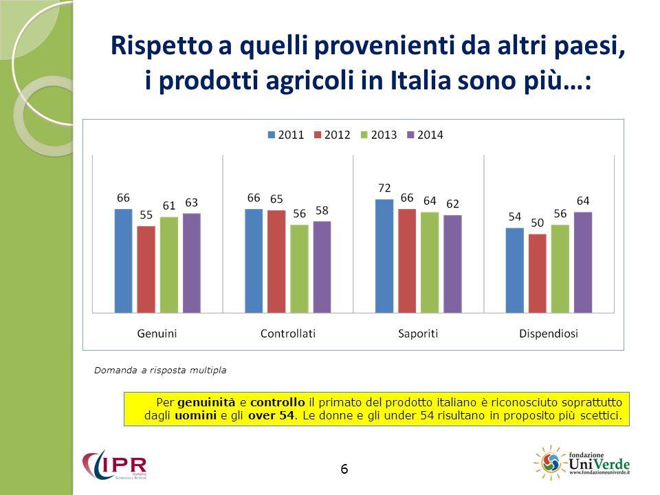 Rispetto a quelli provenienti da altri paesi, i prodotti agricoli in Italia sono più…: 6 Domanda a risposta multipla Per genuinità e controllo il prim