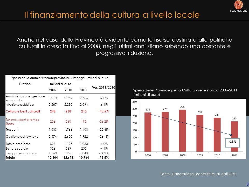 FEDERCULTURE 3 Anche nel caso delle Province è evidente come le risorse destinate alle politiche culturali in crescita fino al 2008, negli ultimi anni stiano subendo una costante e progressiva riduzione.