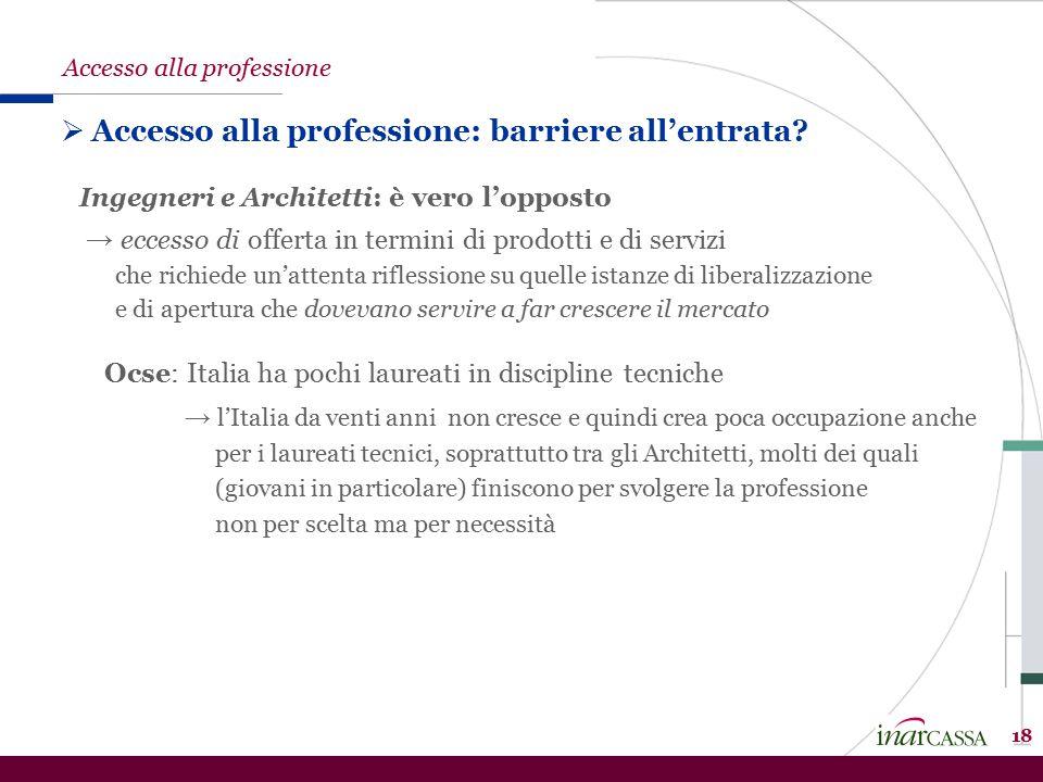 18 → l'Italia da venti anni non cresce e quindi crea poca occupazione anche per i laureati tecnici, soprattutto tra gli Architetti, molti dei quali (giovani in particolare) finiscono per svolgere la professione non per scelta ma per necessità  Accesso alla professione: barriere all'entrata.