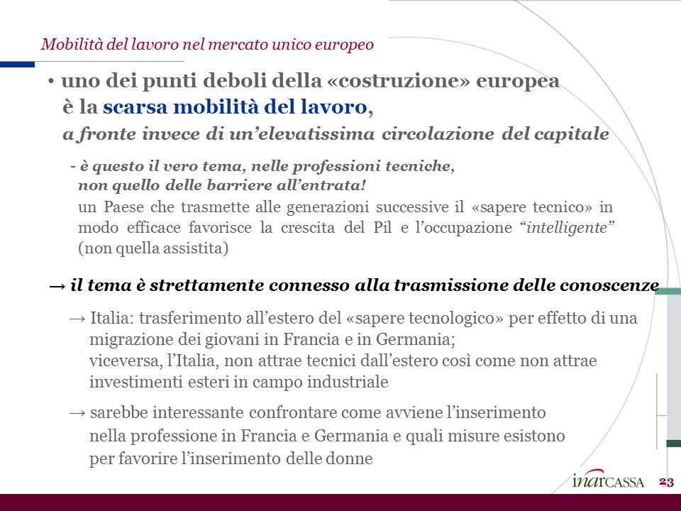 23 → il tema è strettamente connesso alla trasmissione delle conoscenze uno dei punti deboli della «costruzione» europea è la scarsa mobilità del lavo