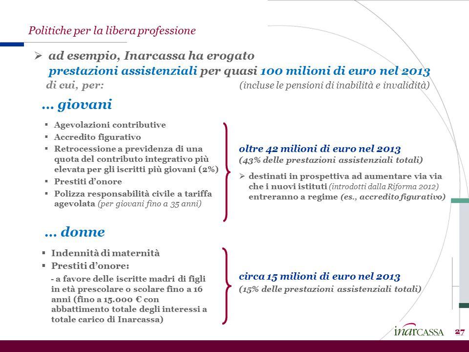 27  ad esempio, Inarcassa ha erogato prestazioni assistenziali per quasi 100 milioni di euro nel 2013 di cui, per: (incluse le pensioni di inabilità