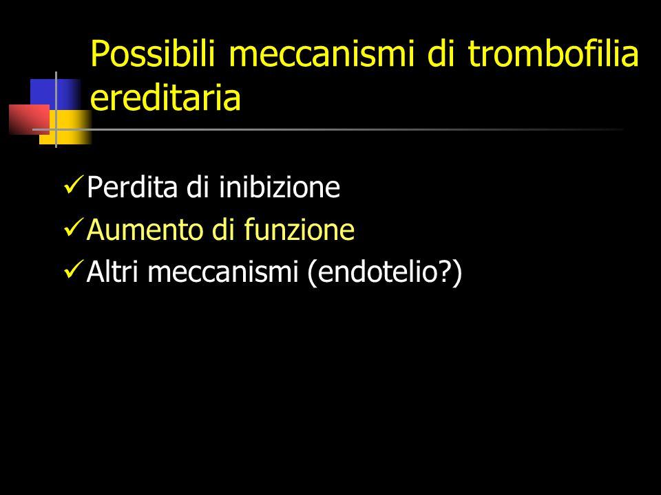 Possibili meccanismi di trombofilia ereditaria Perdita di inibizione Aumento di funzione Altri meccanismi (endotelio?)