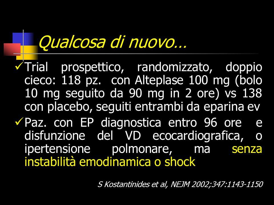 Qualcosa di nuovo… Trial prospettico, randomizzato, doppio cieco: 118 pz.