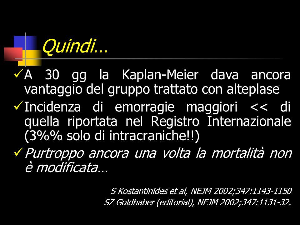 Quindi… A 30 gg la Kaplan-Meier dava ancora vantaggio del gruppo trattato con alteplase Incidenza di emorragie maggiori << di quella riportata nel Registro Internazionale (3% solo di intracraniche!!) Purtroppo ancora una volta la mortalità non è modificata… S Kostantinides et al, NEJM 2002;347:1143-1150 SZ Goldhaber (editorial), NEJM 2002;347:1131-32.