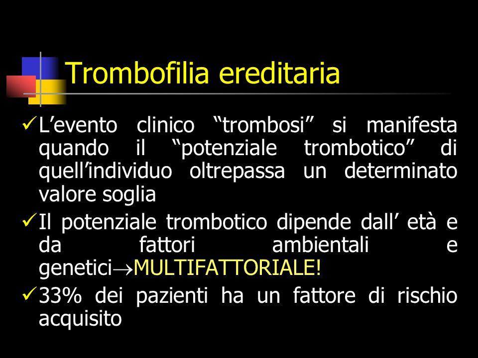 Trombofilia ereditaria L'evento clinico trombosi si manifesta quando il potenziale trombotico di quell'individuo oltrepassa un determinato valore soglia Il potenziale trombotico dipende dall' età e da fattori ambientali e genetici  MULTIFATTORIALE.