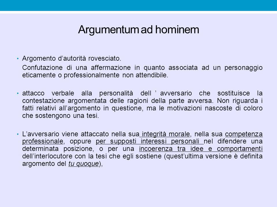 Argumentum ad hominem Argomento d'autorità rovesciato. Confutazione di una affermazione in quanto associata ad un personaggio eticamente o professiona