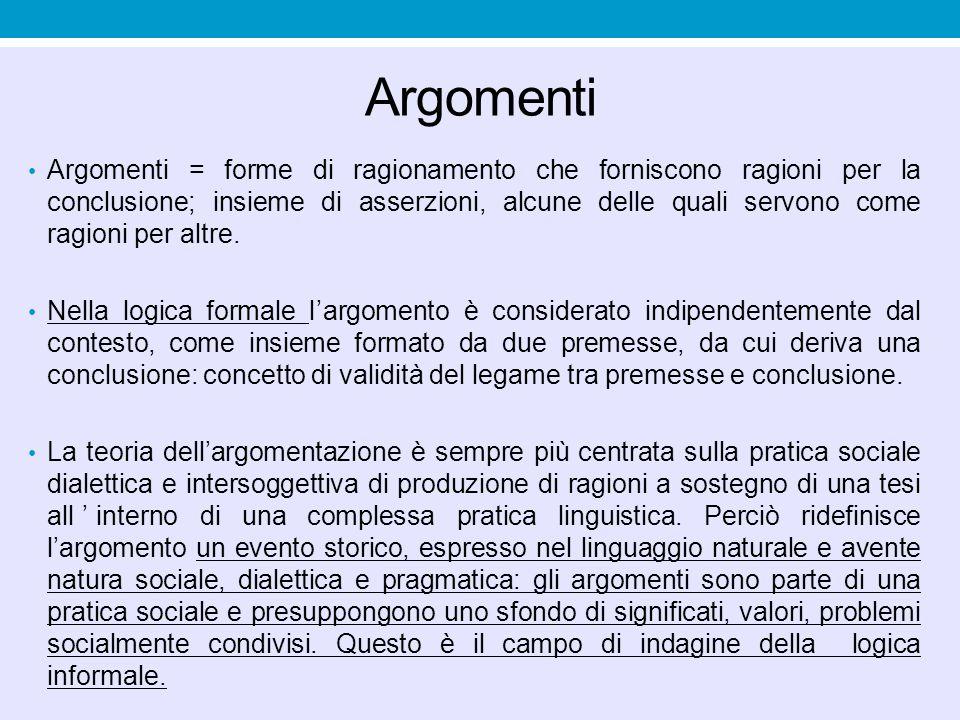 La logica informale abbandona dunque l'orientamento cartesiano, per muoversi su un fondo pragmatico di tipo peirceano, in cui la conoscenza è intesa come impresa comunitaria, basata sull'incontro dialettico tra parlanti.