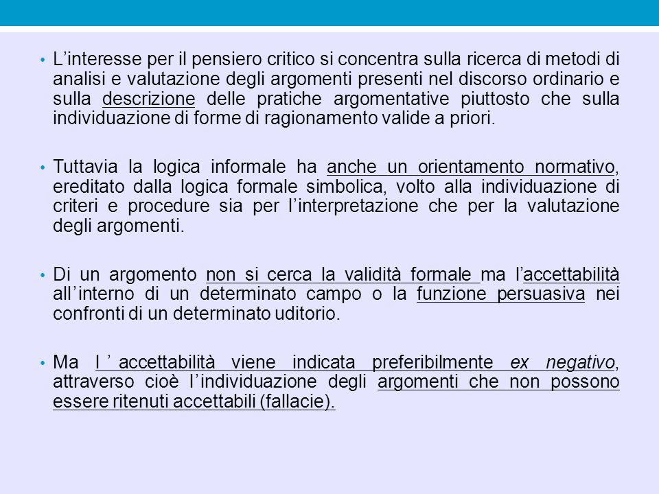 Argomento ad ignorantiam Locke, Essay on human Understanding, 1690 (Libro IV, ca.
