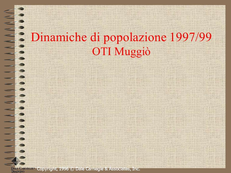 Dinamiche di popolazione 1997/99 OTI Muggiò Copyright, 1996 © Dale Carnegie & Associates, Inc.
