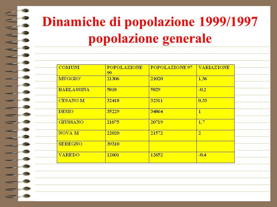 Dinamiche di popolazione 1999/1997 popolazione generale