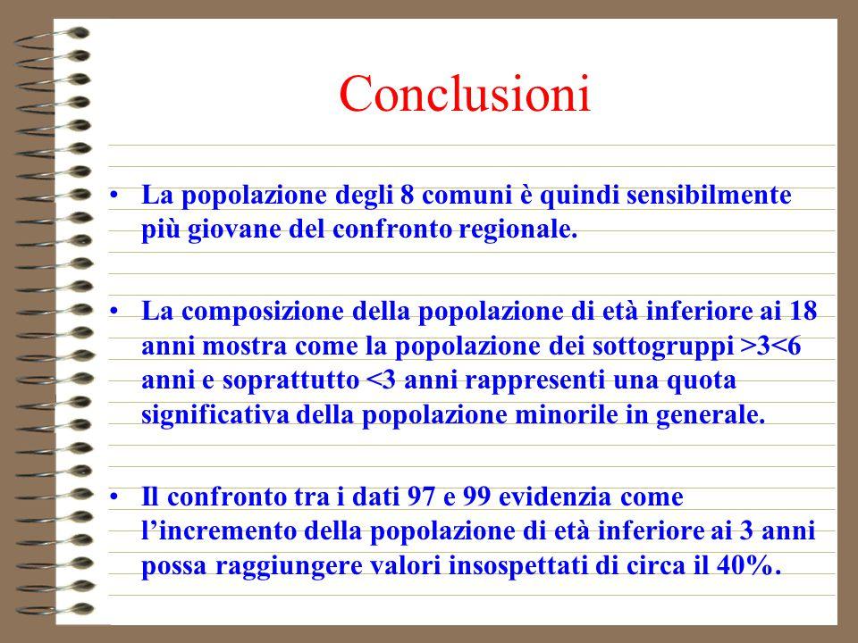 Conclusioni La popolazione degli 8 comuni è quindi sensibilmente più giovane del confronto regionale.